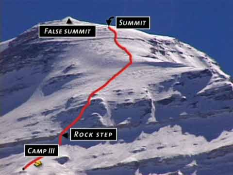 Route From Camp 3 To Summit -  - Cho Oyu: West Of Everest DVD