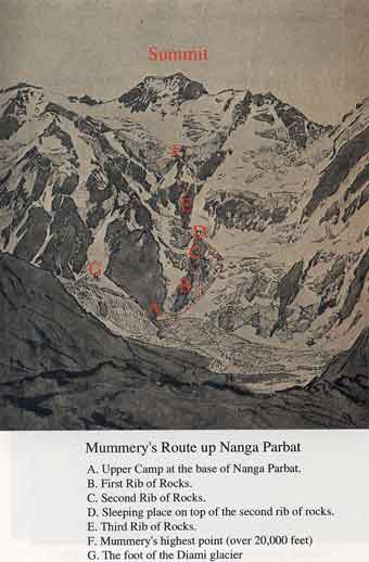 Albert Mummery Nanga Parbat Route 1895 - From the Himalaya to Skye book