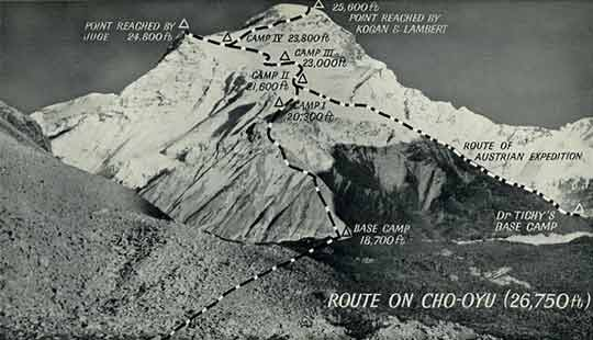 Raymond Lambert Route on Cho Oyu 1954 - White Fury: Gaurisanker and Cho Oyu book
